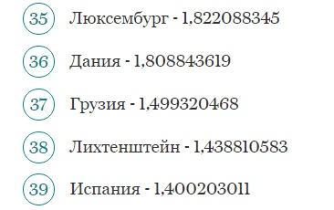 6767585 #новости
