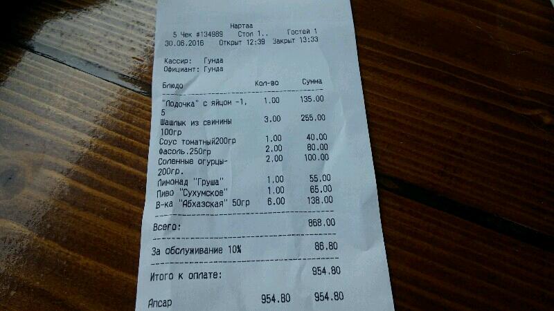 Вкусно поесть в кафе в Абхазии можно не дорого