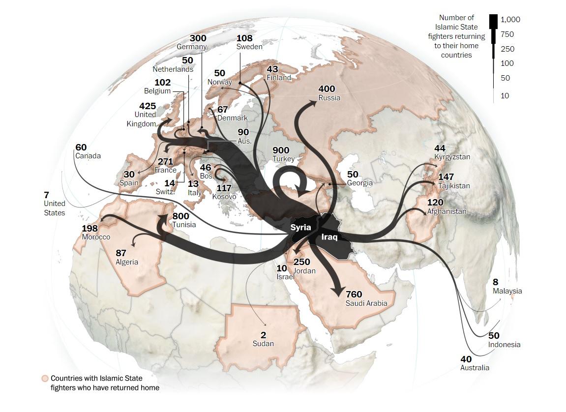 ISIS 2 #новости Грузия, игил, Ирак, исламское государство, сирия