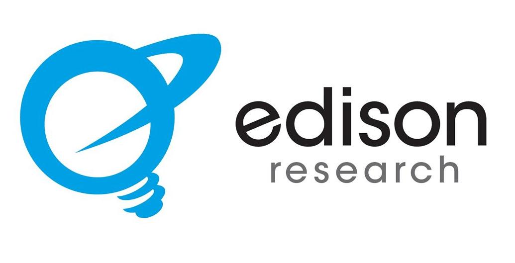 Edison Research опрос опрос