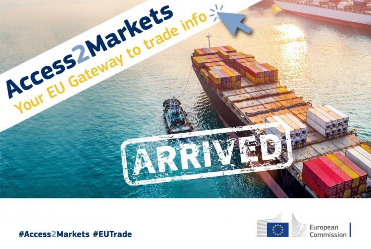 Access to Markets торговля торговля