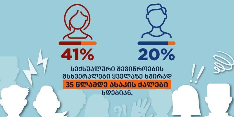 harassment12 #новости гендерное равенство, ООН-женщины, сексуальные домогательства, харассмент